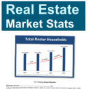 December 2011 Real Estate Statistics Report and Indicators