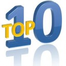 The Top 10 Real Estate Markets in 2012